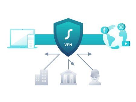 Sådan sætter du en VPN op på din router